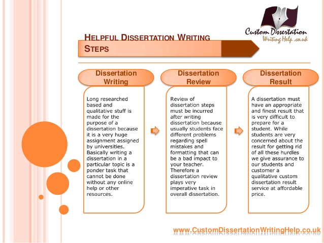 Literary Essay Description