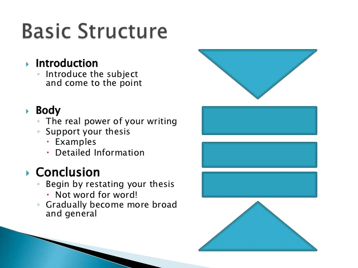 Learn English Essay Writing  Position Paper Essay also Learning English Essay Good Term Paper   Paper Writing Service Get Custom Paper Thesis Statement Analytical Essay